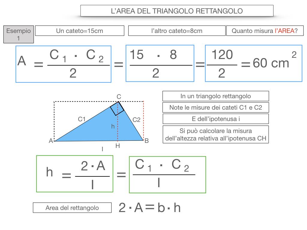 7. L'AREA DEL TRIANGOLO_RETTANGOLO_SIMULAZIONE.058