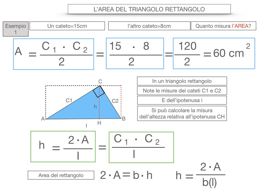 7. L'AREA DEL TRIANGOLO_RETTANGOLO_SIMULAZIONE.061