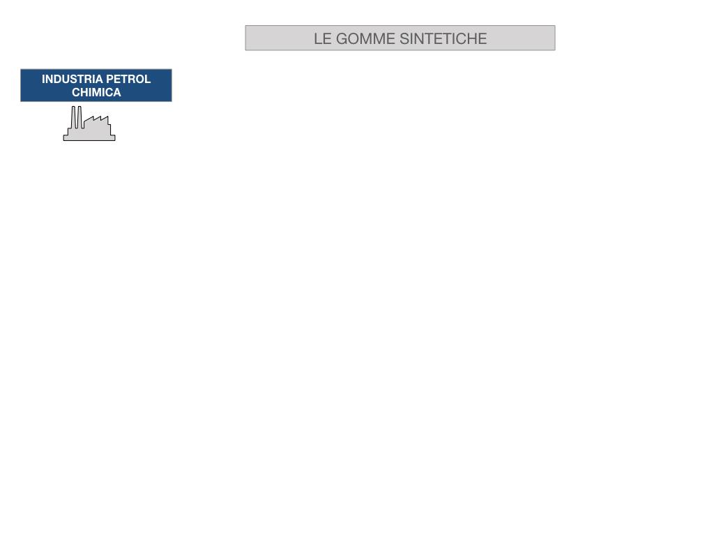 8- LE GOMME_SIMULAZIONE.038