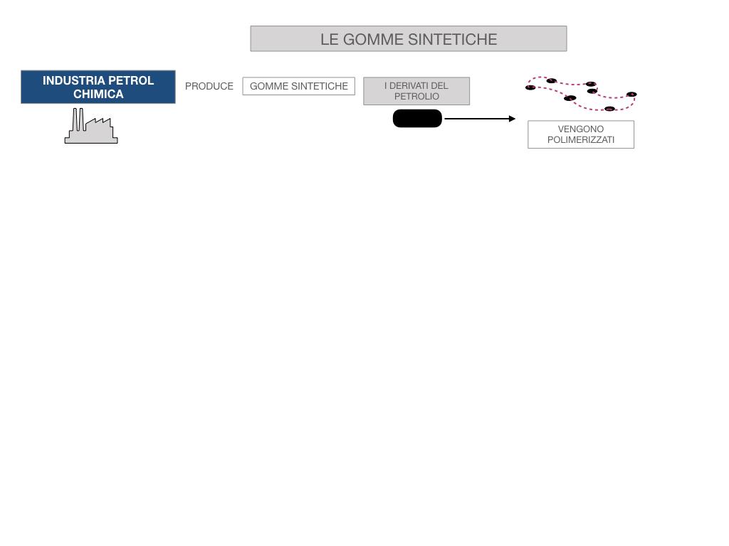 8- LE GOMME_SIMULAZIONE.041