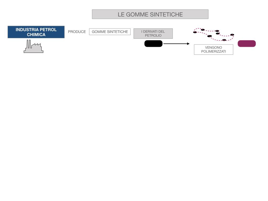 8- LE GOMME_SIMULAZIONE.042