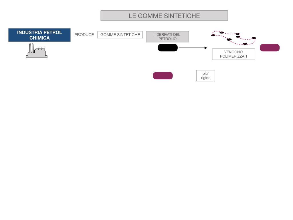 8- LE GOMME_SIMULAZIONE.043