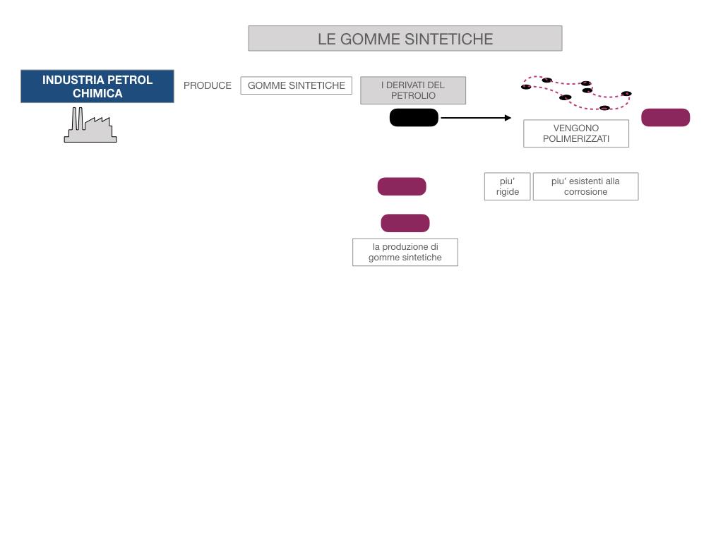 8- LE GOMME_SIMULAZIONE.045