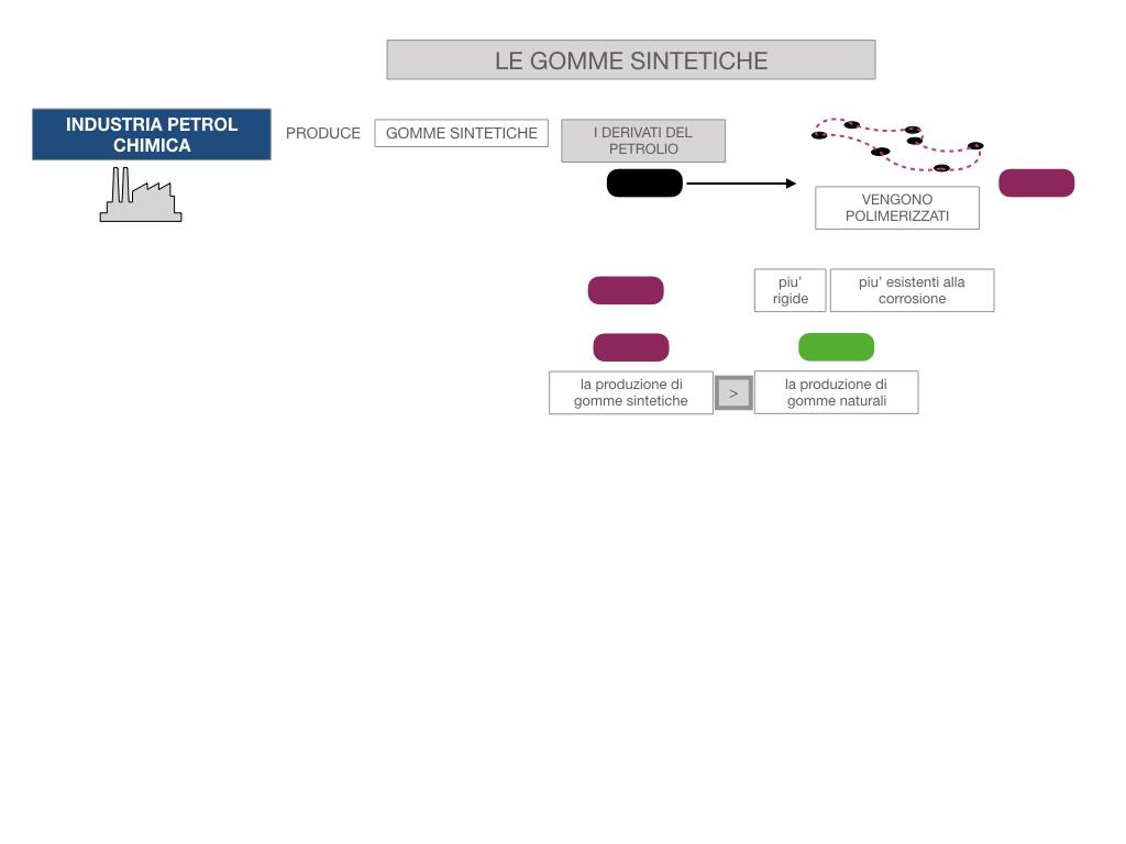 8- LE GOMME_SIMULAZIONE.046