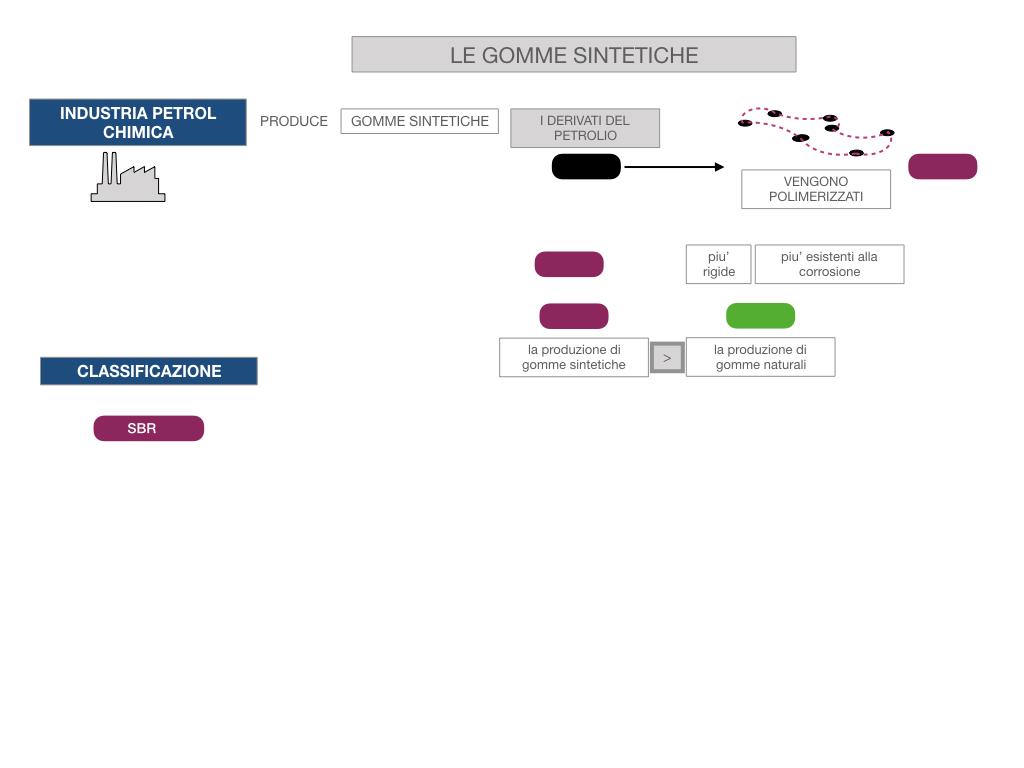 8- LE GOMME_SIMULAZIONE.048