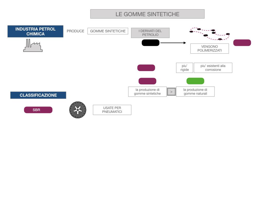 8- LE GOMME_SIMULAZIONE.049