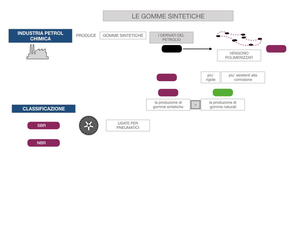 8- LE GOMME_SIMULAZIONE.050