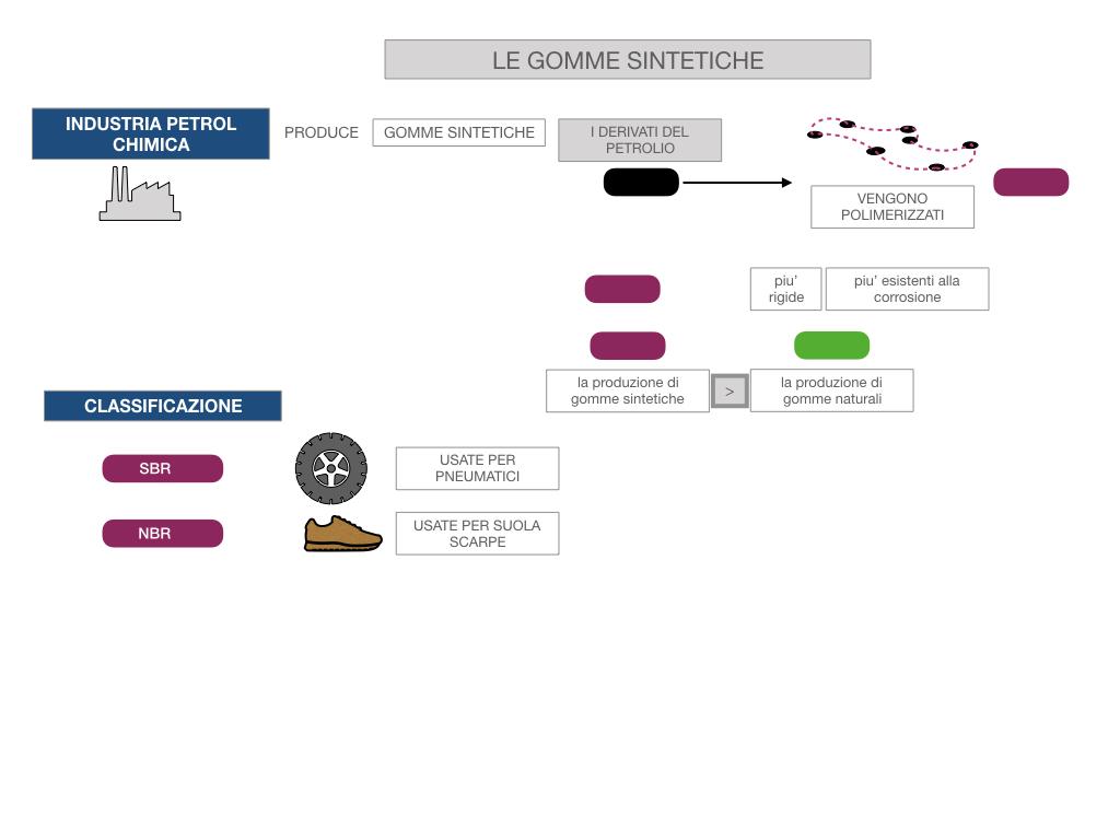 8- LE GOMME_SIMULAZIONE.051