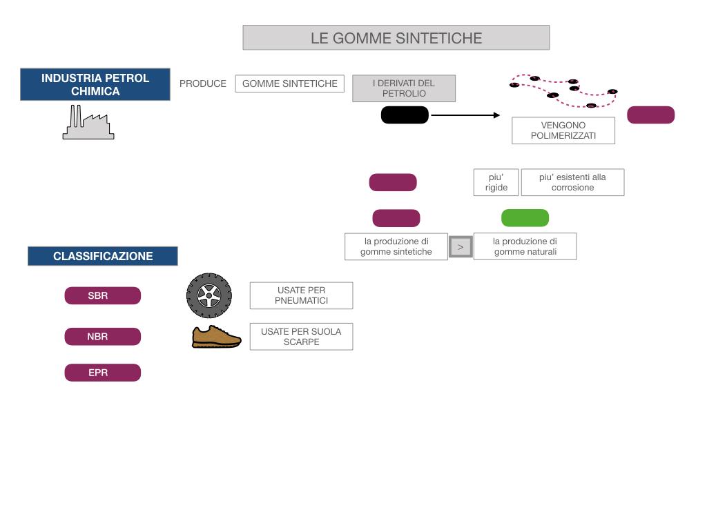 8- LE GOMME_SIMULAZIONE.052