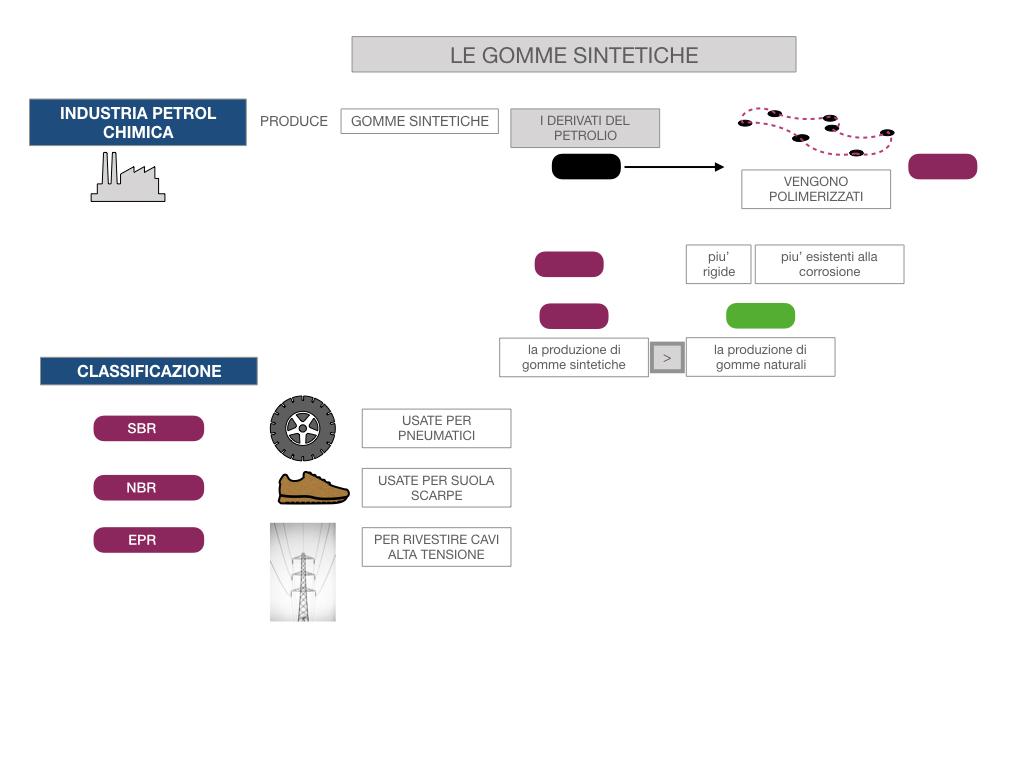 8- LE GOMME_SIMULAZIONE.053