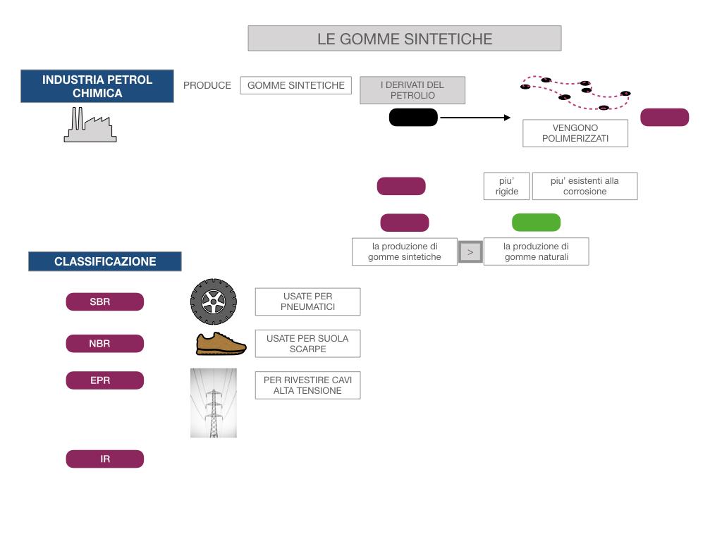 8- LE GOMME_SIMULAZIONE.054