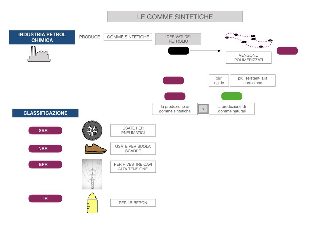 8- LE GOMME_SIMULAZIONE.055