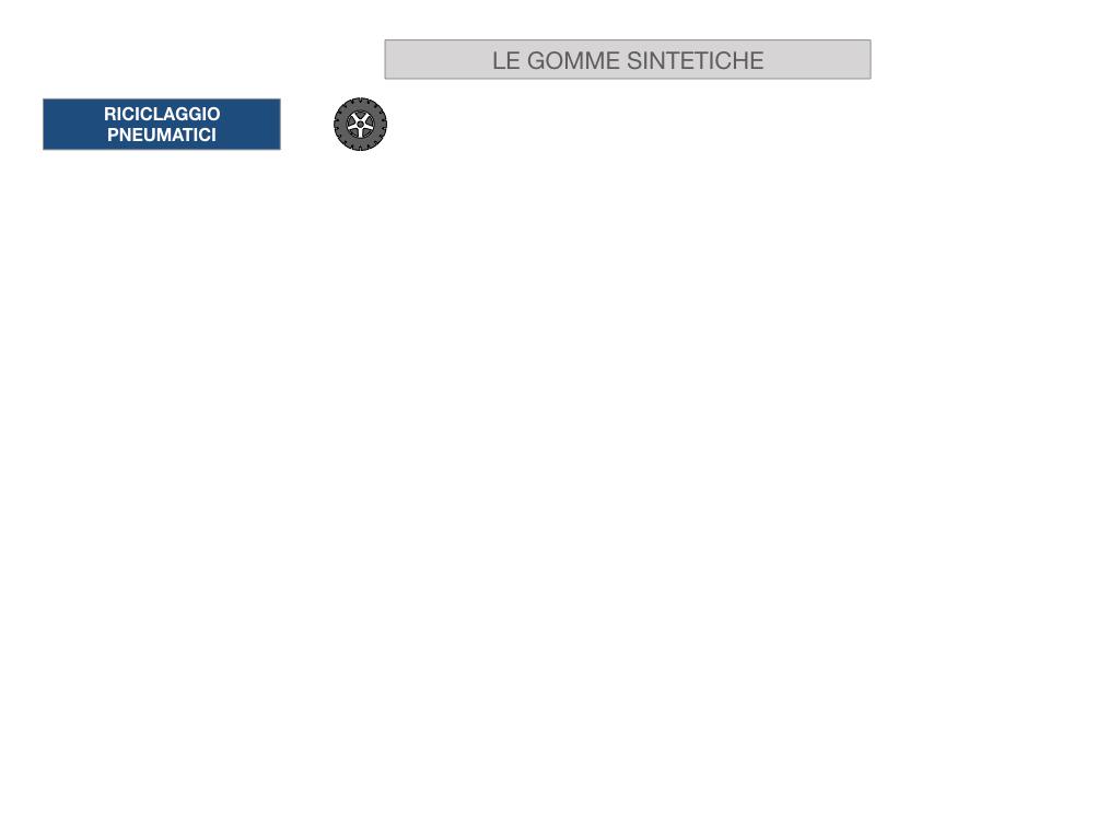 8- LE GOMME_SIMULAZIONE.056
