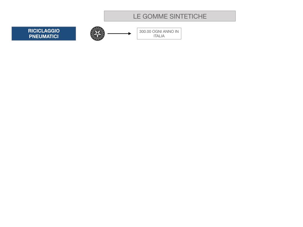 8- LE GOMME_SIMULAZIONE.057