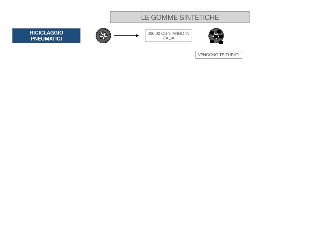 8- LE GOMME_SIMULAZIONE.058