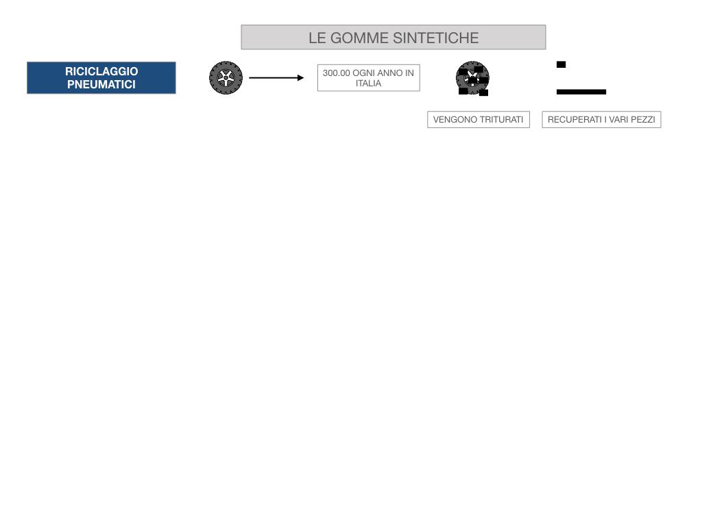 8- LE GOMME_SIMULAZIONE.059