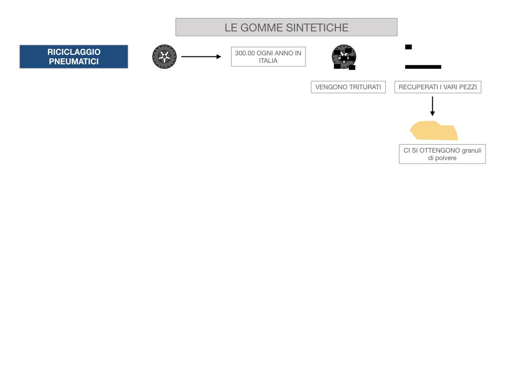 8- LE GOMME_SIMULAZIONE.060