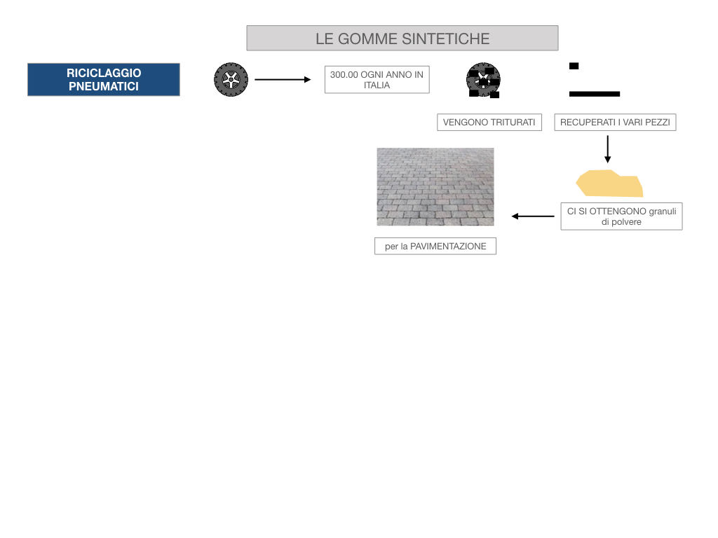 8- LE GOMME_SIMULAZIONE.061