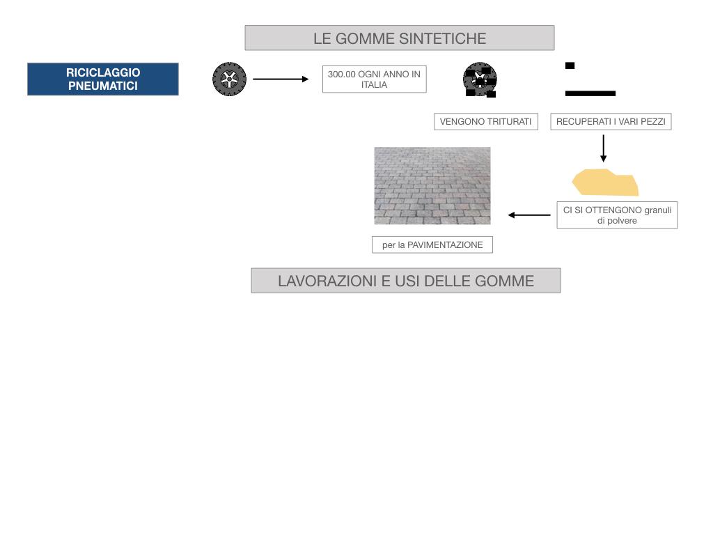 8- LE GOMME_SIMULAZIONE.062