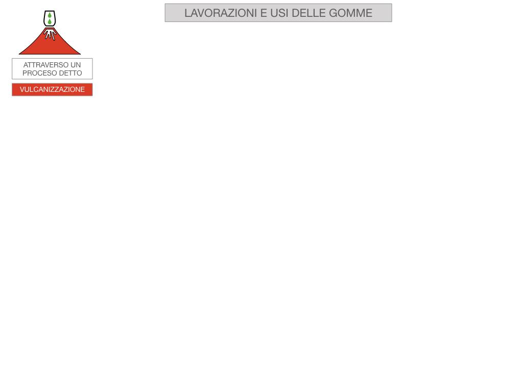 8- LE GOMME_SIMULAZIONE.064