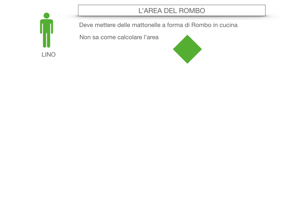 8. L'AREA DEL ROMBO_SIMULAZIONE.004