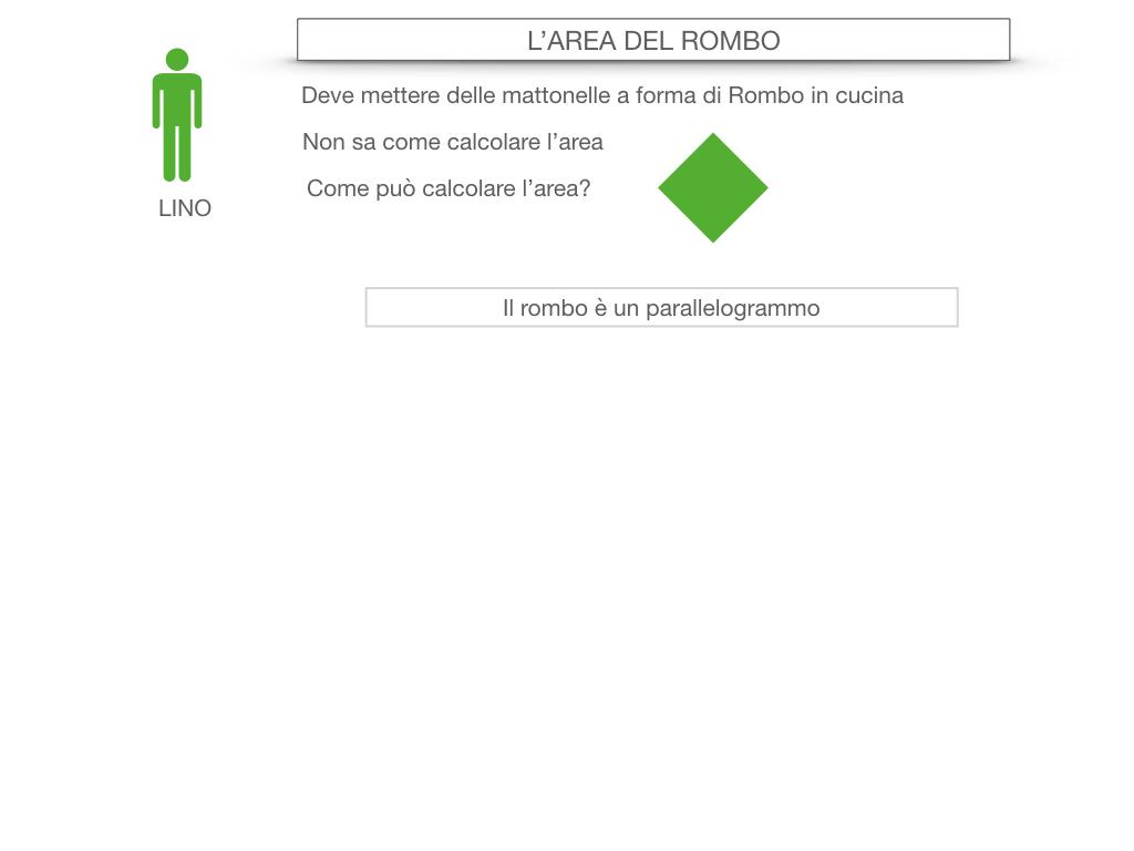 8. L'AREA DEL ROMBO_SIMULAZIONE.006