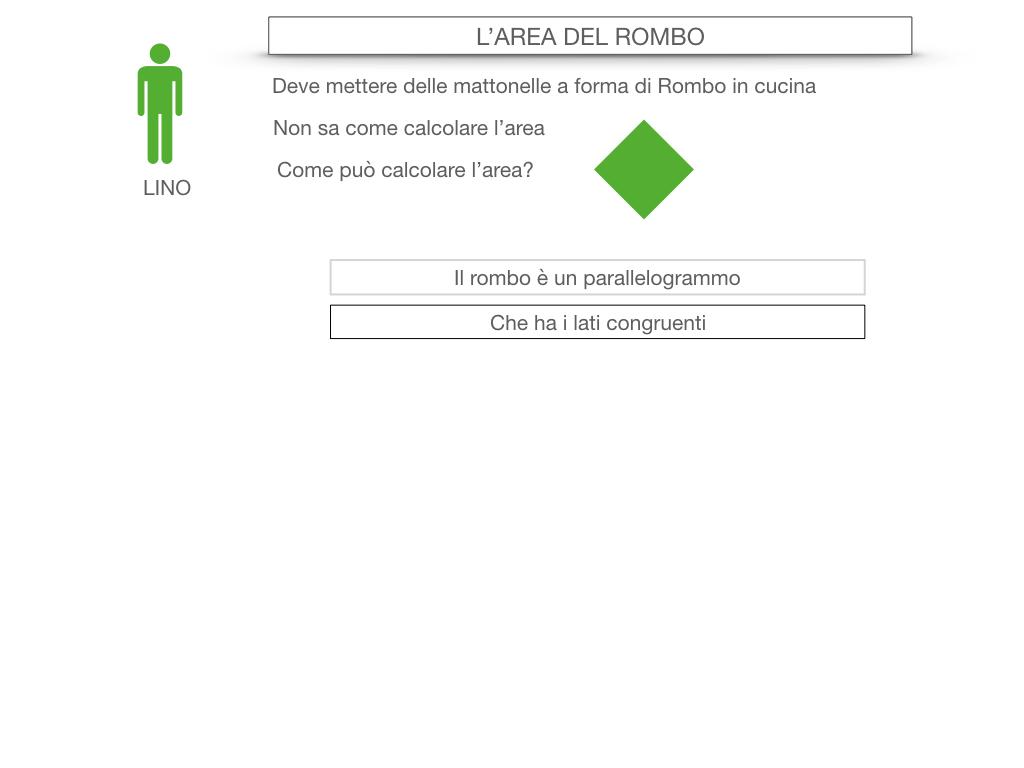 8. L'AREA DEL ROMBO_SIMULAZIONE.007