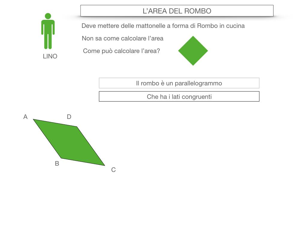 8. L'AREA DEL ROMBO_SIMULAZIONE.008