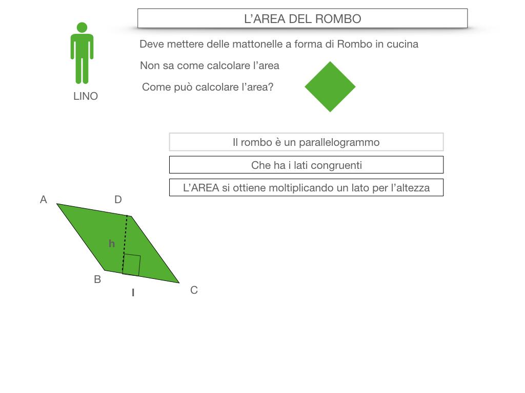 8. L'AREA DEL ROMBO_SIMULAZIONE.009