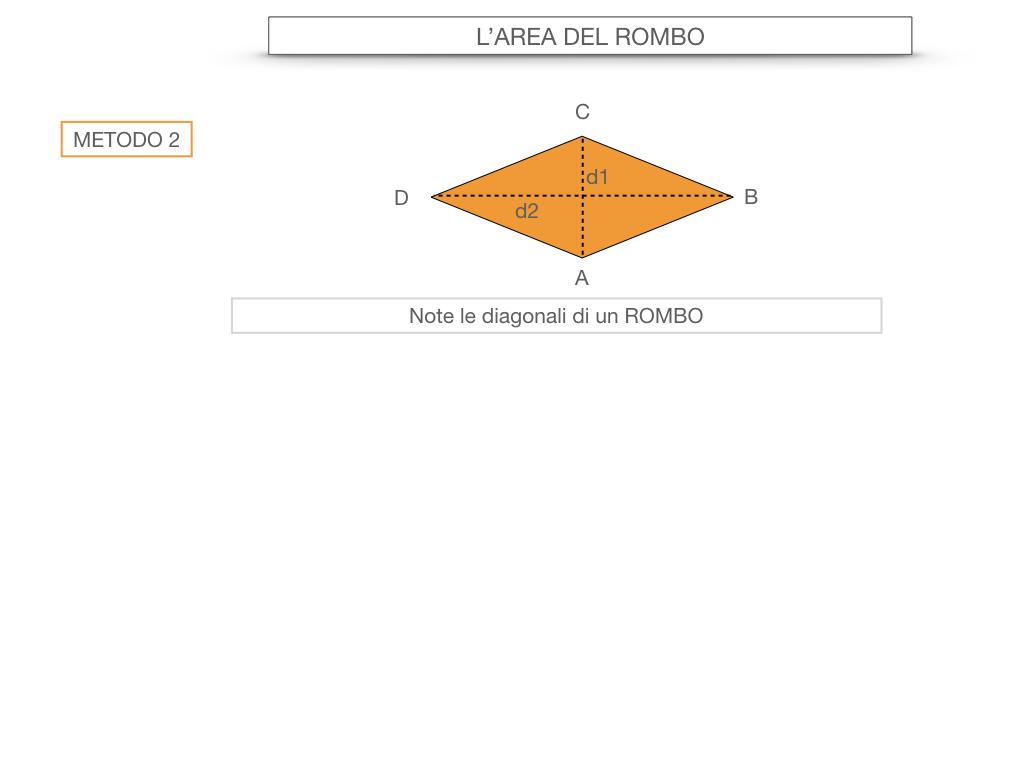 8. L'AREA DEL ROMBO_SIMULAZIONE.012