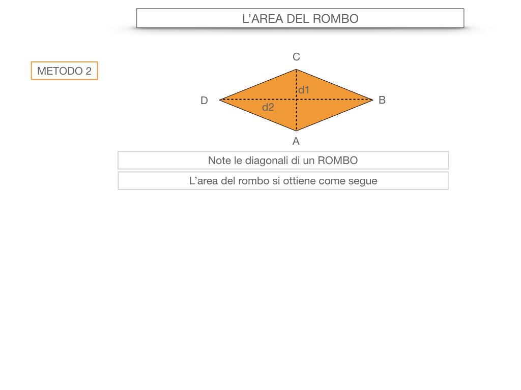 8. L'AREA DEL ROMBO_SIMULAZIONE.013