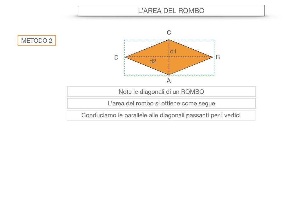 8. L'AREA DEL ROMBO_SIMULAZIONE.014