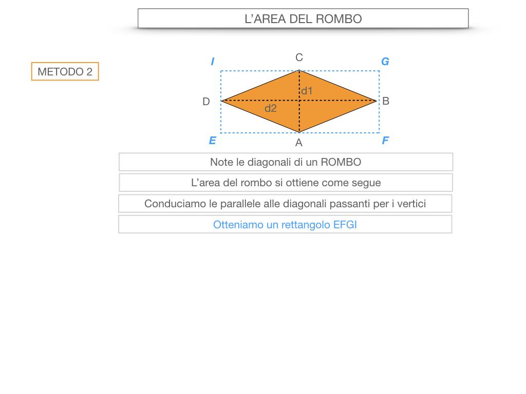 8. L'AREA DEL ROMBO_SIMULAZIONE.015
