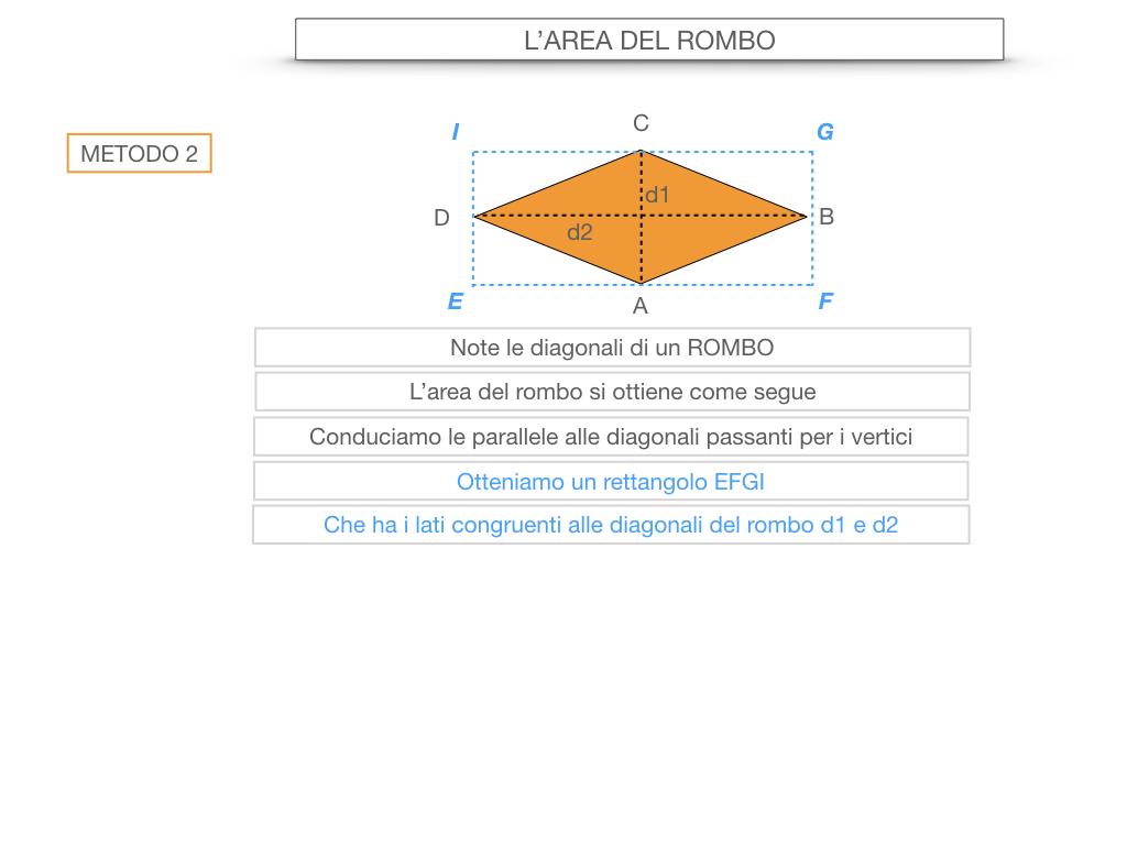 8. L'AREA DEL ROMBO_SIMULAZIONE.016