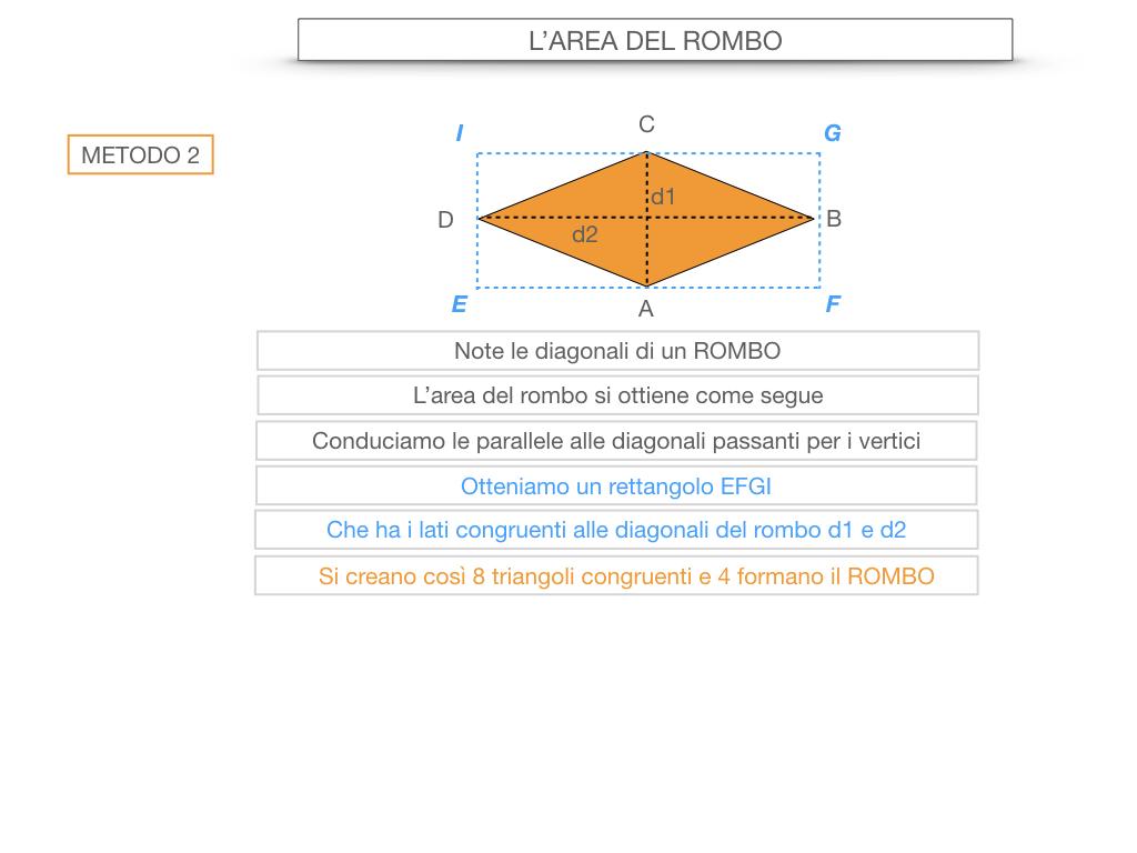 8. L'AREA DEL ROMBO_SIMULAZIONE.017
