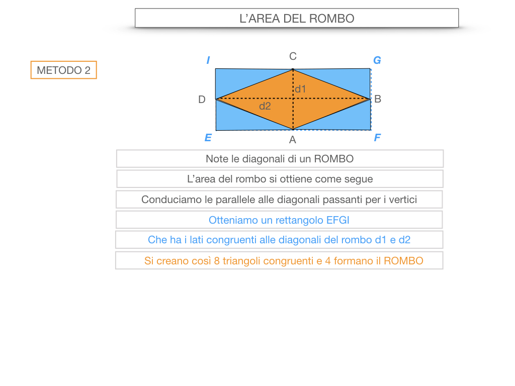 8. L'AREA DEL ROMBO_SIMULAZIONE.018
