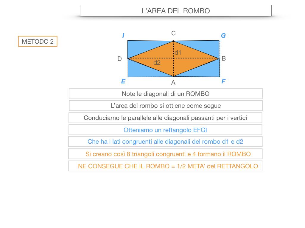 8. L'AREA DEL ROMBO_SIMULAZIONE.019