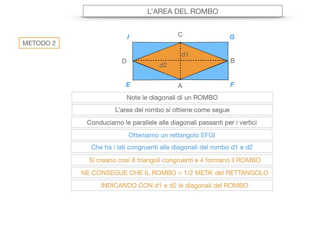 8. L'AREA DEL ROMBO_SIMULAZIONE.020