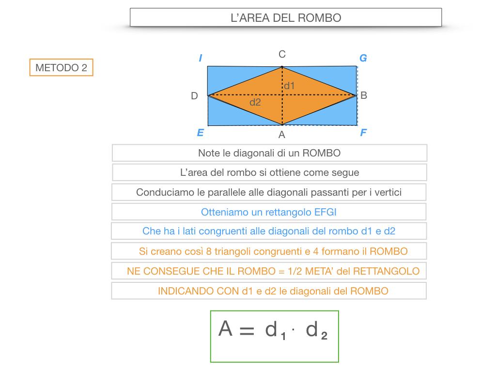 8. L'AREA DEL ROMBO_SIMULAZIONE.021