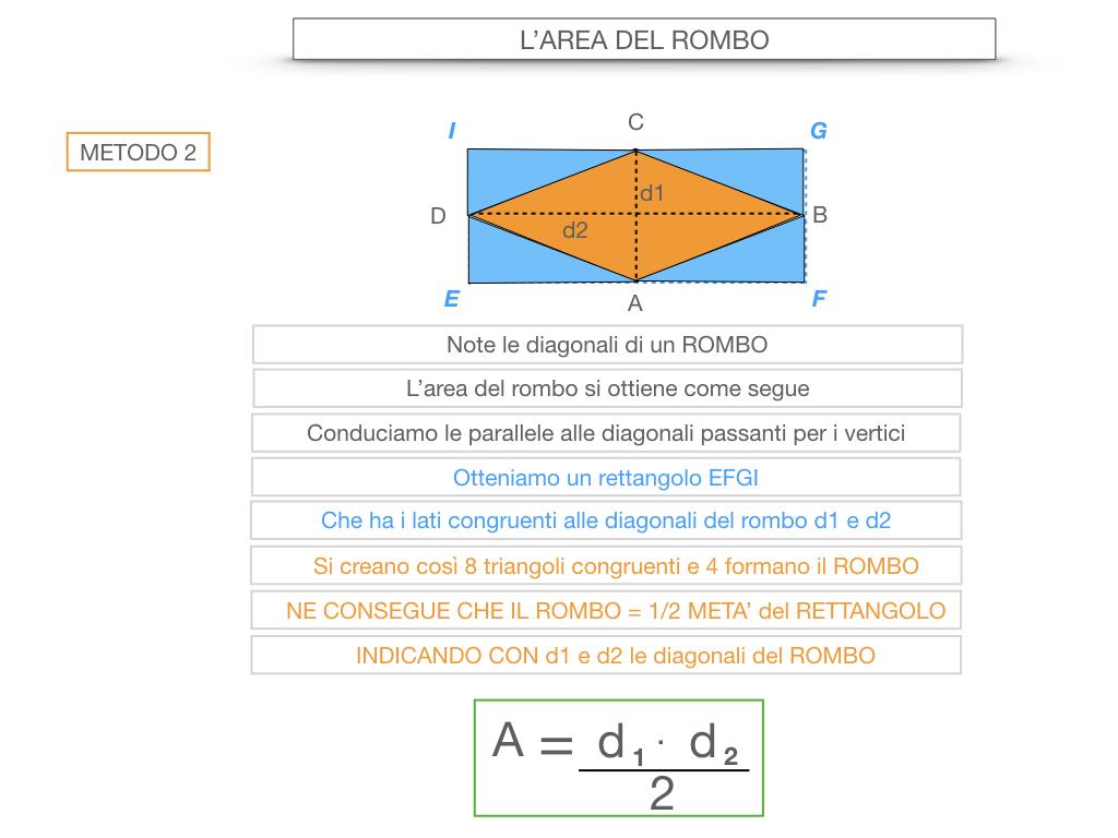 8. L'AREA DEL ROMBO_SIMULAZIONE.022