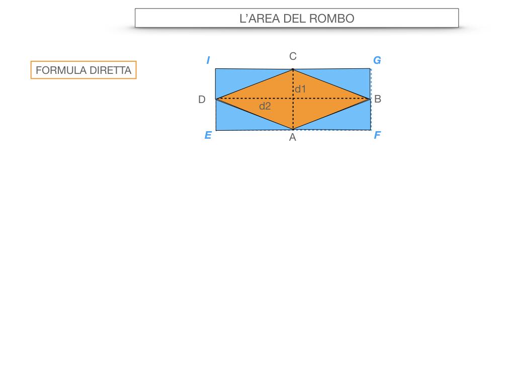 8. L'AREA DEL ROMBO_SIMULAZIONE.023