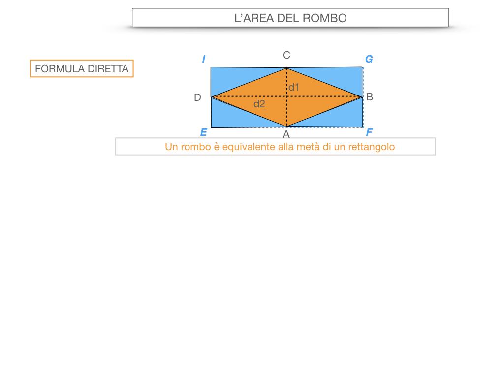 8. L'AREA DEL ROMBO_SIMULAZIONE.024