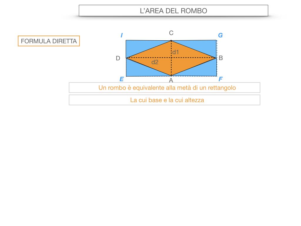 8. L'AREA DEL ROMBO_SIMULAZIONE.025