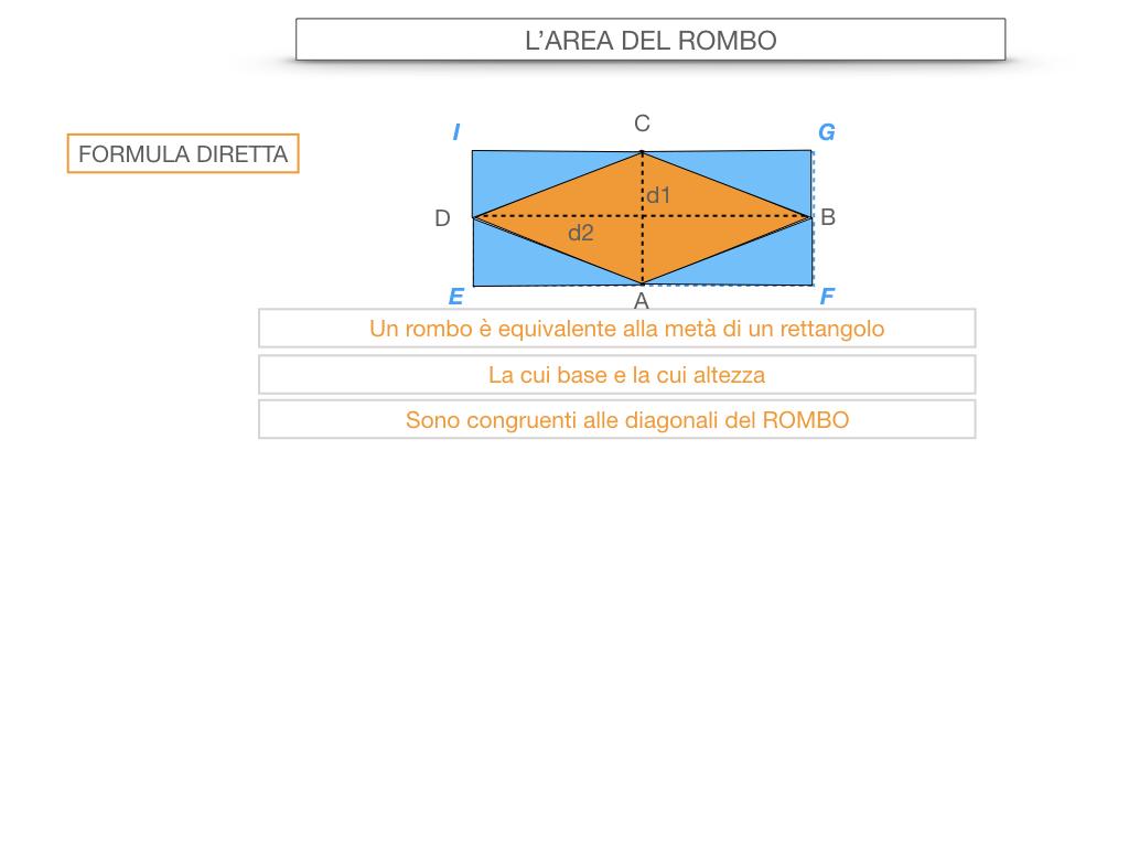 8. L'AREA DEL ROMBO_SIMULAZIONE.026