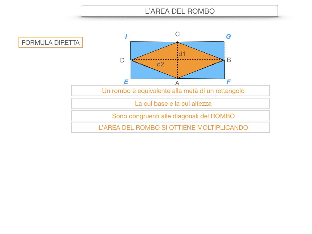 8. L'AREA DEL ROMBO_SIMULAZIONE.027