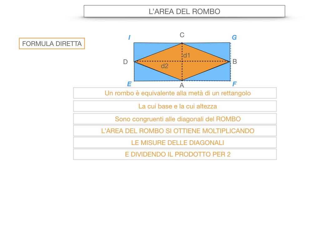 8. L'AREA DEL ROMBO_SIMULAZIONE.029