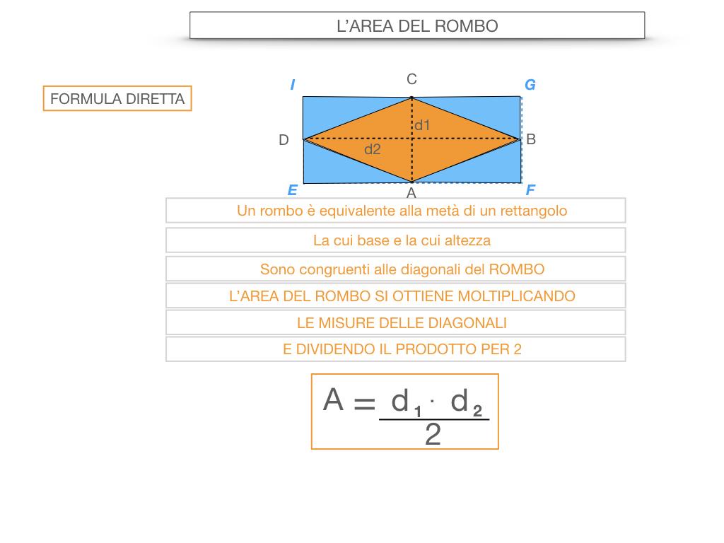 8. L'AREA DEL ROMBO_SIMULAZIONE.030