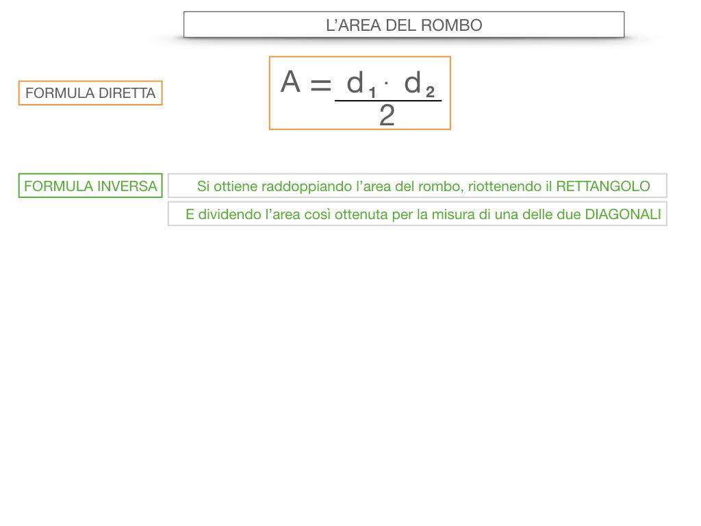 8. L'AREA DEL ROMBO_SIMULAZIONE.043