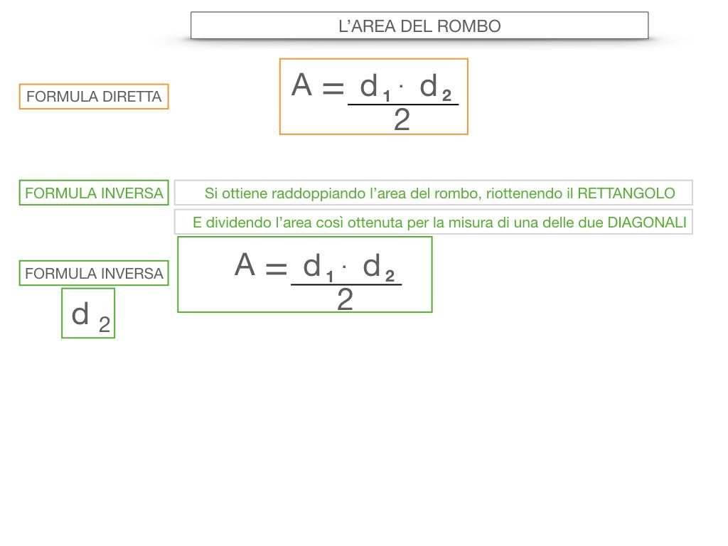 8. L'AREA DEL ROMBO_SIMULAZIONE.044