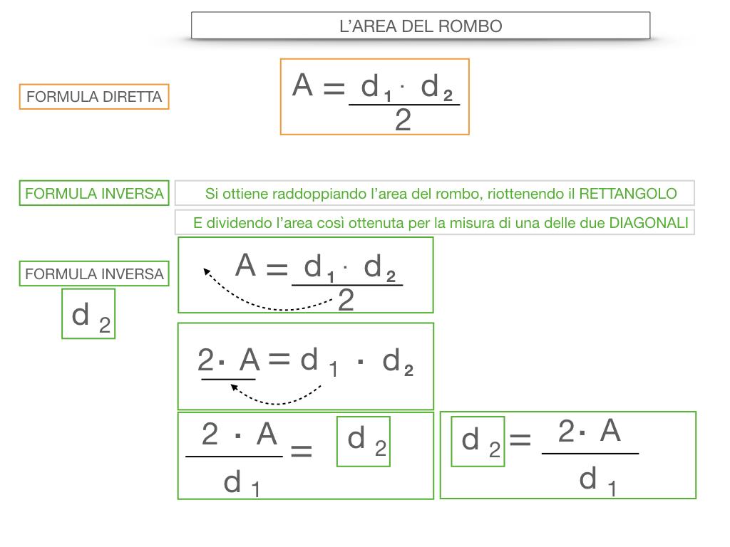 8. L'AREA DEL ROMBO_SIMULAZIONE.049